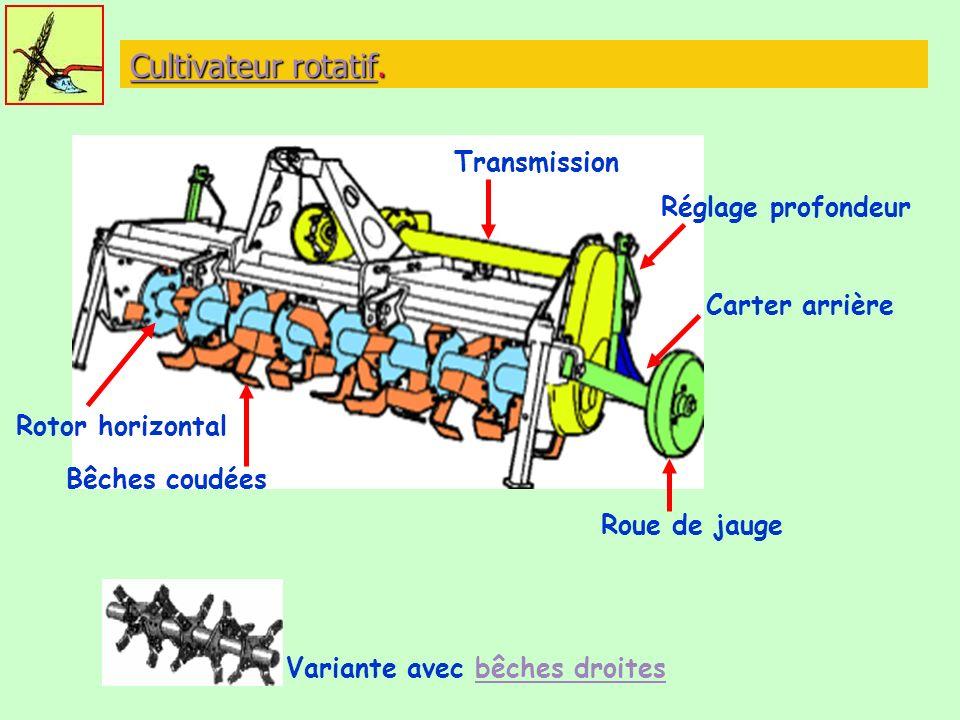 Cultivateur rotatifCultivateur rotatif. Cultivateur rotatif Rotor horizontal Bêches coudées Roue de jauge Carter arrière Réglage profondeur Transmissi