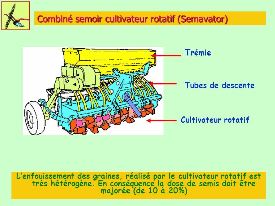 Combiné semoir cultivateur rotatif (Semavator) Lenfouissement des graines, réalisé par le cultivateur rotatif est très hétérogène. En conséquence la d