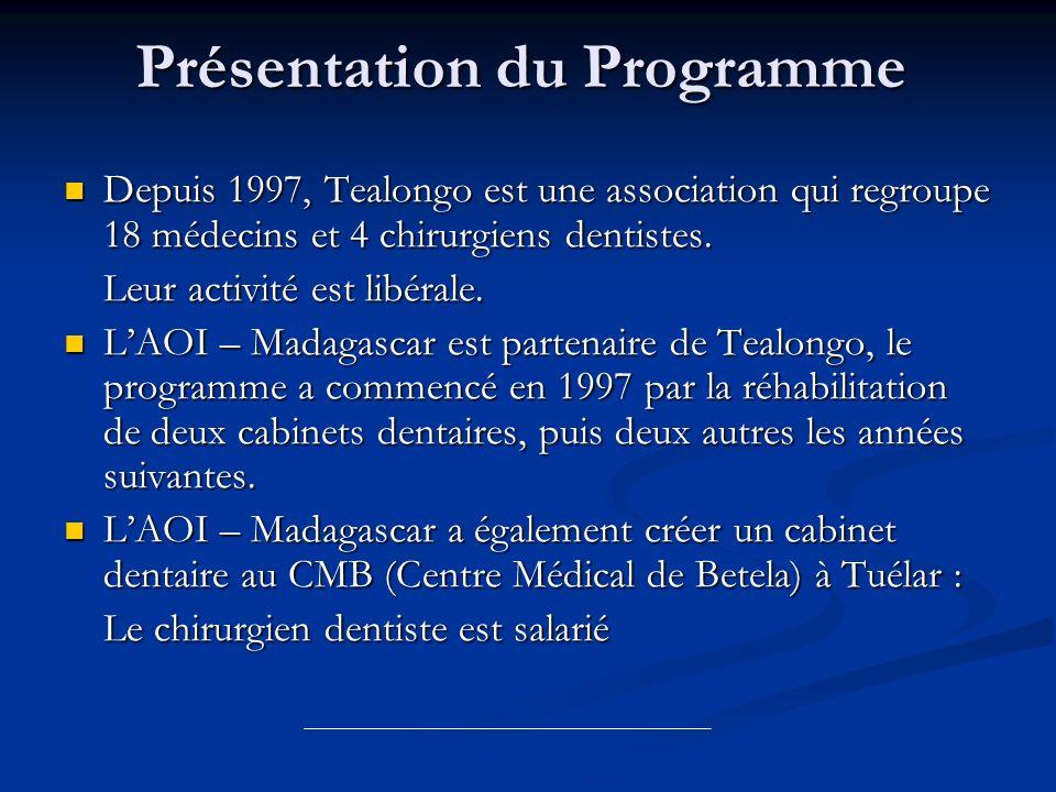 Présentation du Programme Depuis 1997, Tealongo est une association qui regroupe 18 médecins et 4 chirurgiens dentistes. Depuis 1997, Tealongo est une