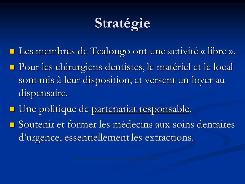 Stratégie Les membres de Tealongo ont une activité « libre ». Les membres de Tealongo ont une activité « libre ». Pour les chirurgiens dentistes, le m