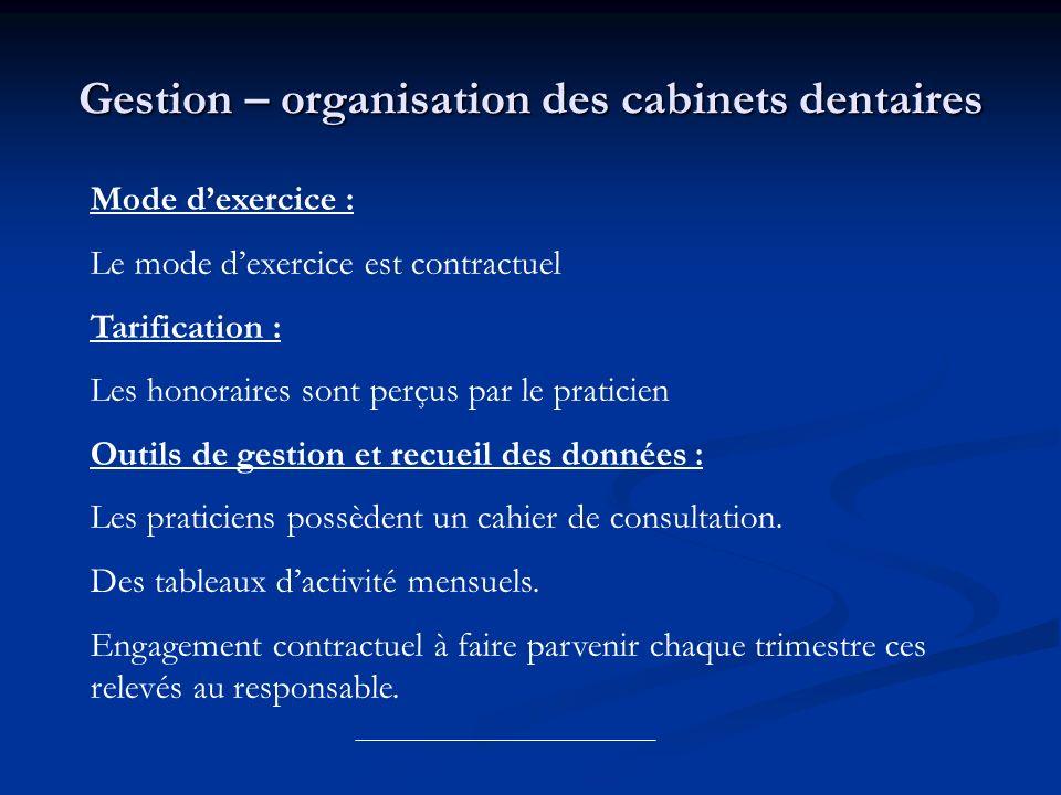 Gestion – organisation des cabinets dentaires Mode dexercice : Le mode dexercice est contractuel Tarification : Les honoraires sont perçus par le prat