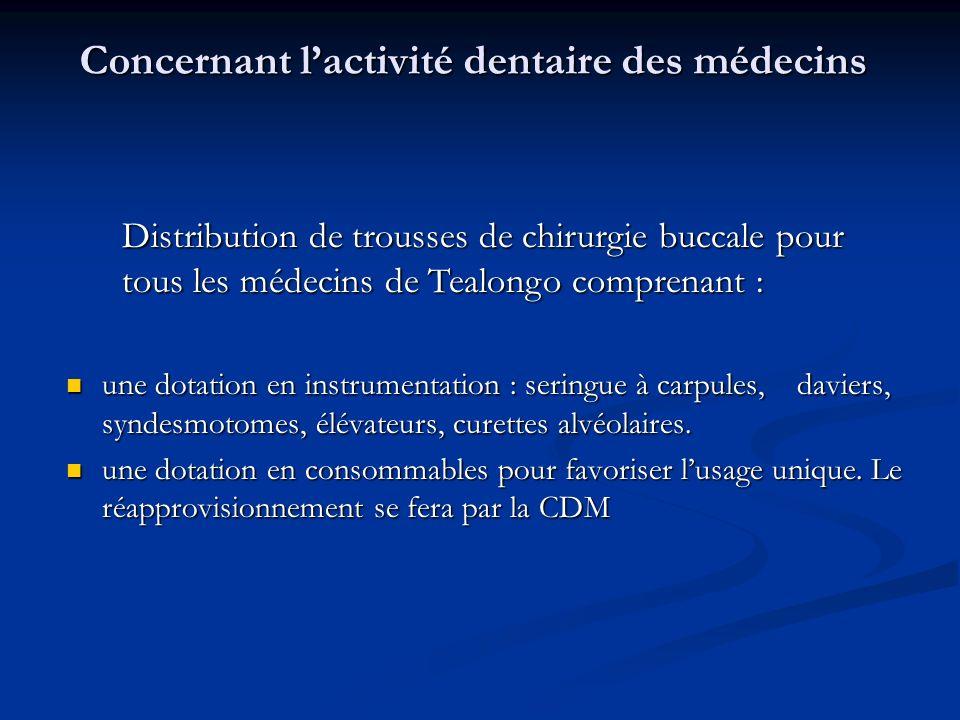 Concernant lactivité dentaire des médecins une dotation en instrumentation : seringue à carpules, daviers, syndesmotomes, élévateurs, curettes alvéola