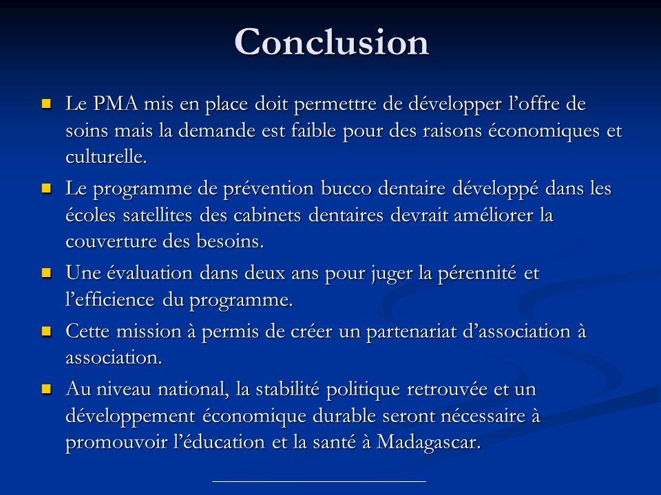 Conclusion Le PMA mis en place doit permettre de développer loffre de soins mais la demande est faible pour des raisons économiques et culturelle. Le