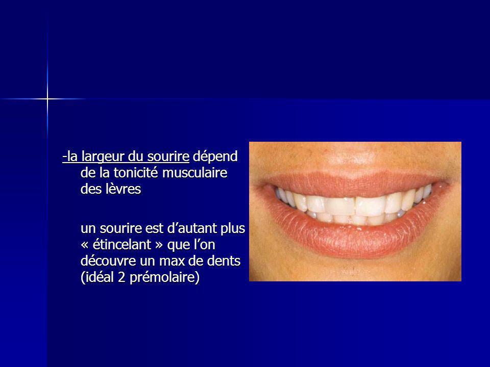 -la largeur du sourire dépend de la tonicité musculaire des lèvres un sourire est dautant plus « étincelant » que lon découvre un max de dents (idéal 2 prémolaire)