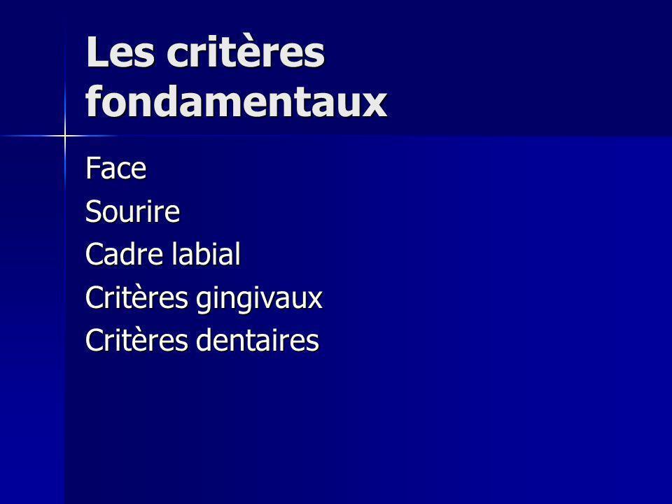 Les critères fondamentaux FaceSourire Cadre labial Critères gingivaux Critères dentaires