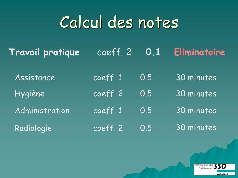 Calcul des notes Travail pratiqueEliminatoire0.1 Assistance30 minutes0.5 Hygiène0.5 Administration0.5 Radiologie0.5 coeff.