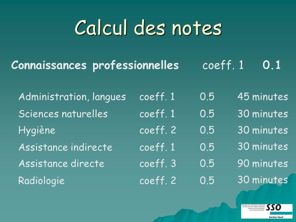 Calcul des notes Connaissances professionnelles0.1 Administration, langues45 minutes0.5 Sciences naturelles0.5 Hygiène0.5 Assistance indirecte0.5 coeff.
