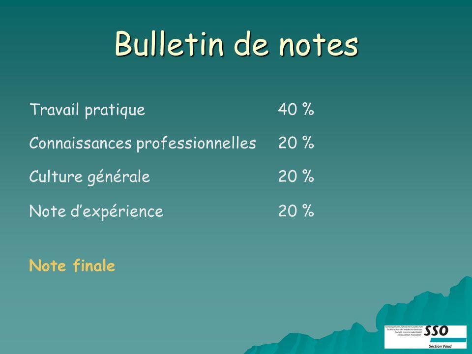 Bulletin de notes Travail pratique40 % Connaissances professionnelles20 % Culture générale20 % Note dexpérience20 % Note finale