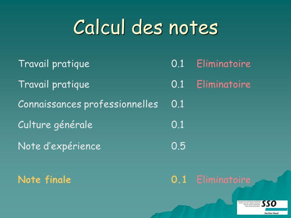 Calcul des notes Travail pratiqueEliminatoire0.1 Travail pratiqueEliminatoire0.1 Connaissances professionnelles0.1 Culture générale0.1 Note dexpérience0.5 Note finaleEliminatoire0.1