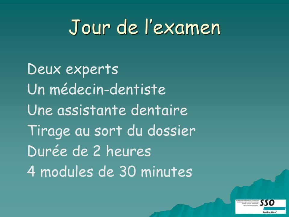 Jour de lexamen Deux experts Un médecin-dentiste Une assistante dentaire Tirage au sort du dossier Durée de 2 heures 4 modules de 30 minutes