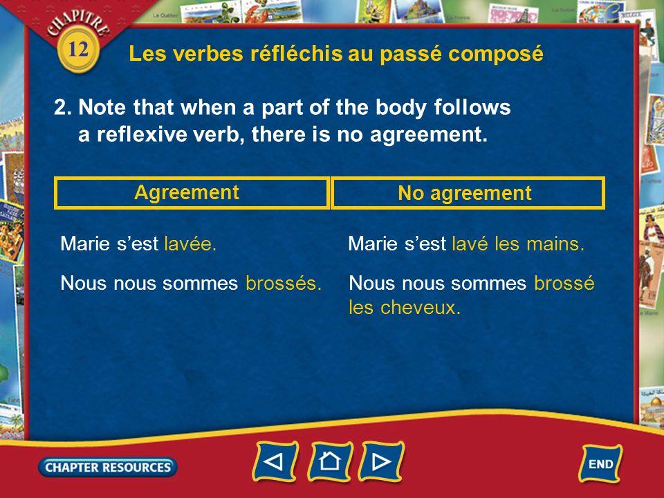 12 Les verbes réfléchis au passé composé 1.You form the passé composé of reflexive verbs with the verb être. Note the agreement of the past participle