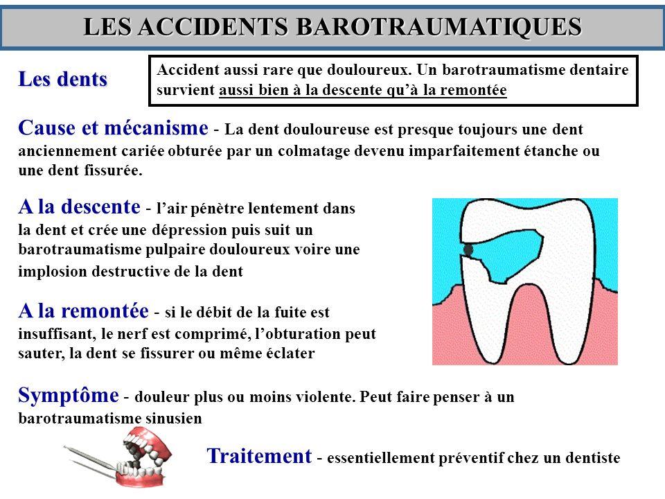 Cause et mécanisme - La dent douloureuse est presque toujours une dent anciennement cariée obturée par un colmatage devenu imparfaitement étanche ou une dent fissurée.
