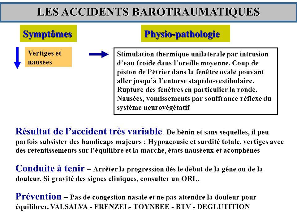 Vertiges et nausées SymptômesPhysio-pathologie Stimulation thermique unilatérale par intrusion deau froide dans loreille moyenne.