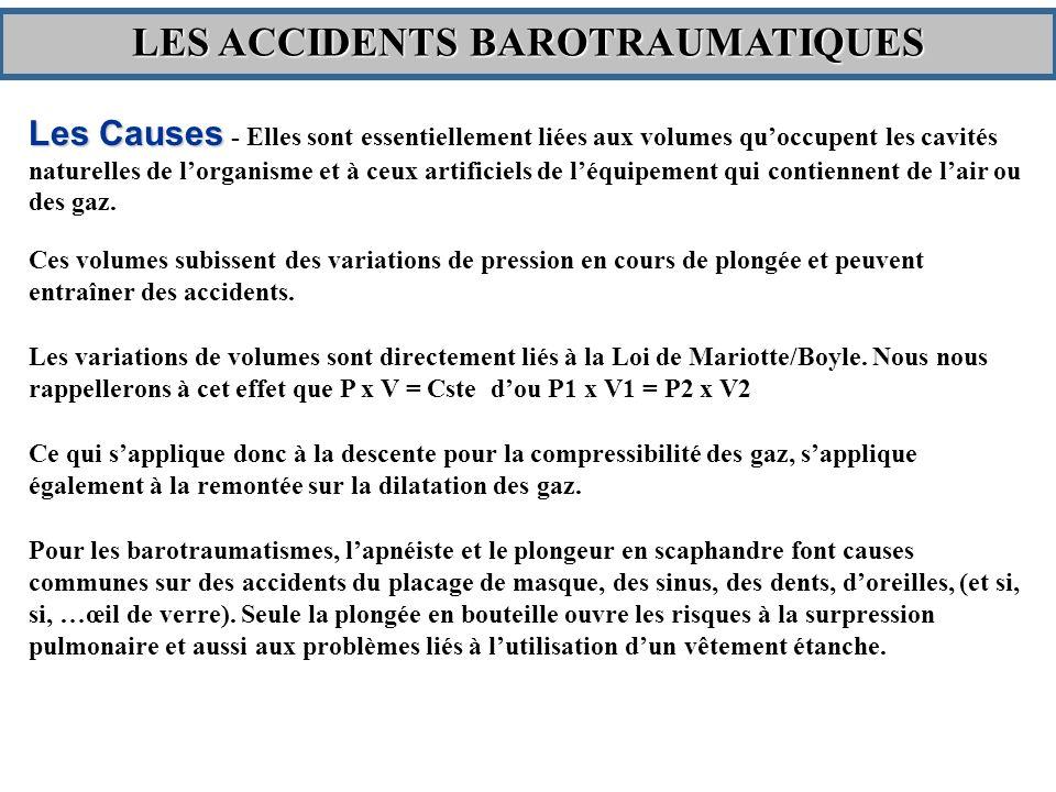 Les variations de volumes sont directement liés à la Loi de Mariotte/Boyle.