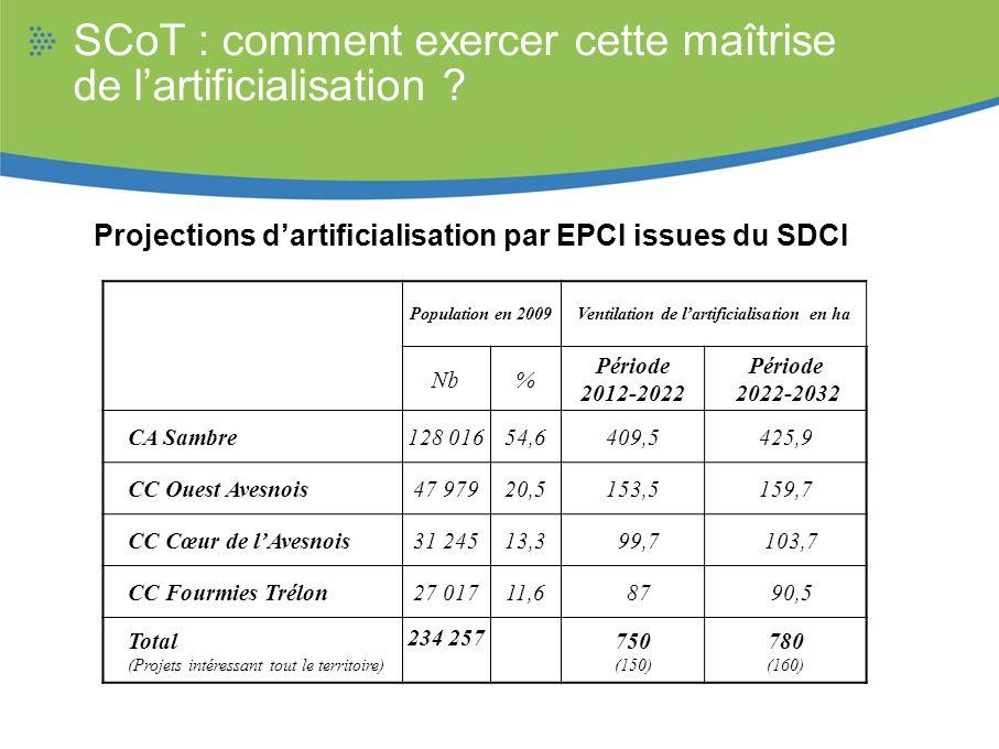 SCoT : comment exercer cette maîtrise de lartificialisation ? Projections dartificialisation par EPCI issues du SDCI Population en 2009Ventilation de