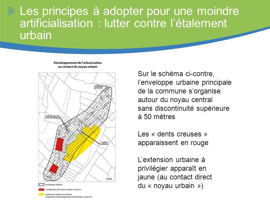 Les principes à adopter pour une moindre artificialisation : lutter contre létalement urbain Sur le schéma ci-contre, lenveloppe urbaine principale de