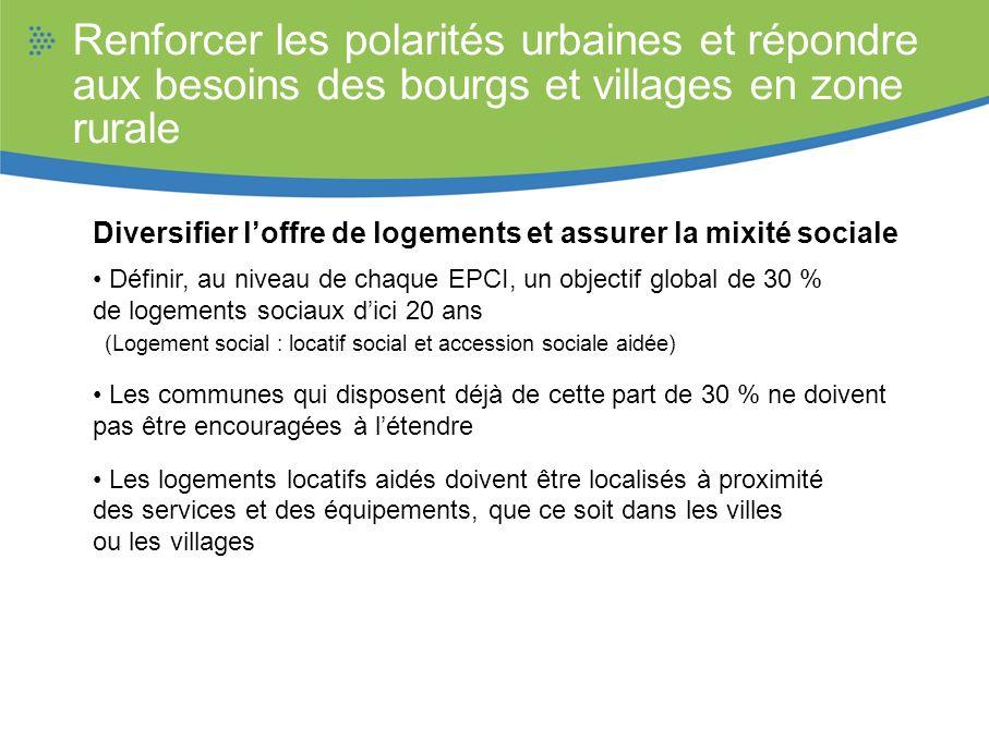 Renforcer les polarités urbaines et répondre aux besoins des bourgs et villages en zone rurale Diversifier loffre de logements et assurer la mixité so