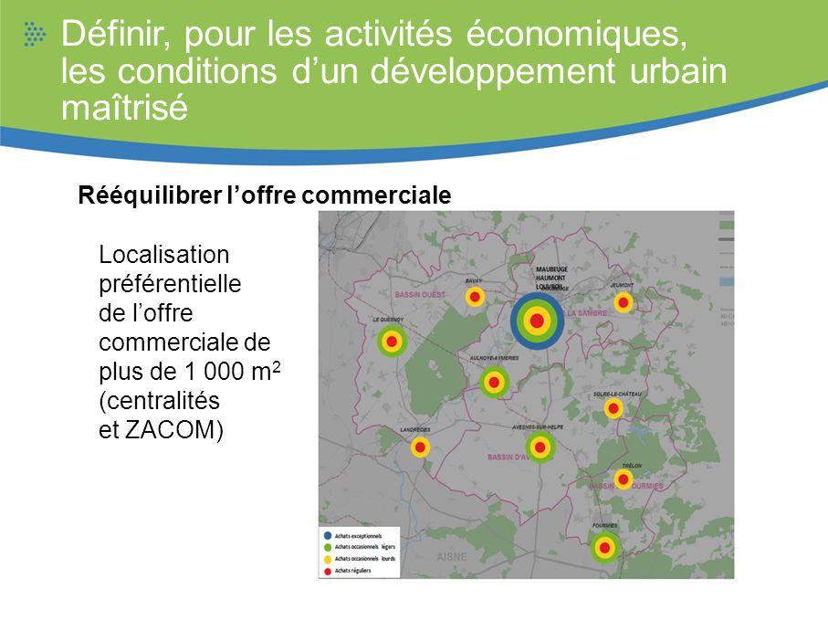 Définir, pour les activités économiques, les conditions dun développement urbain maîtrisé Rééquilibrer loffre commerciale Localisation préférentielle