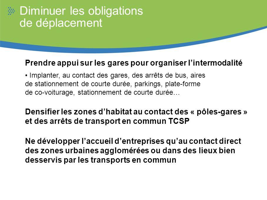 Diminuer les obligations de déplacement Prendre appui sur les gares pour organiser lintermodalité Implanter, au contact des gares, des arrêts de bus,