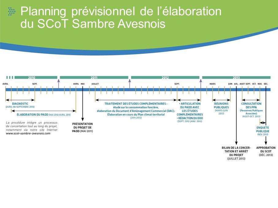 Planning prévisionnel de lélaboration du SCoT Sambre Avesnois