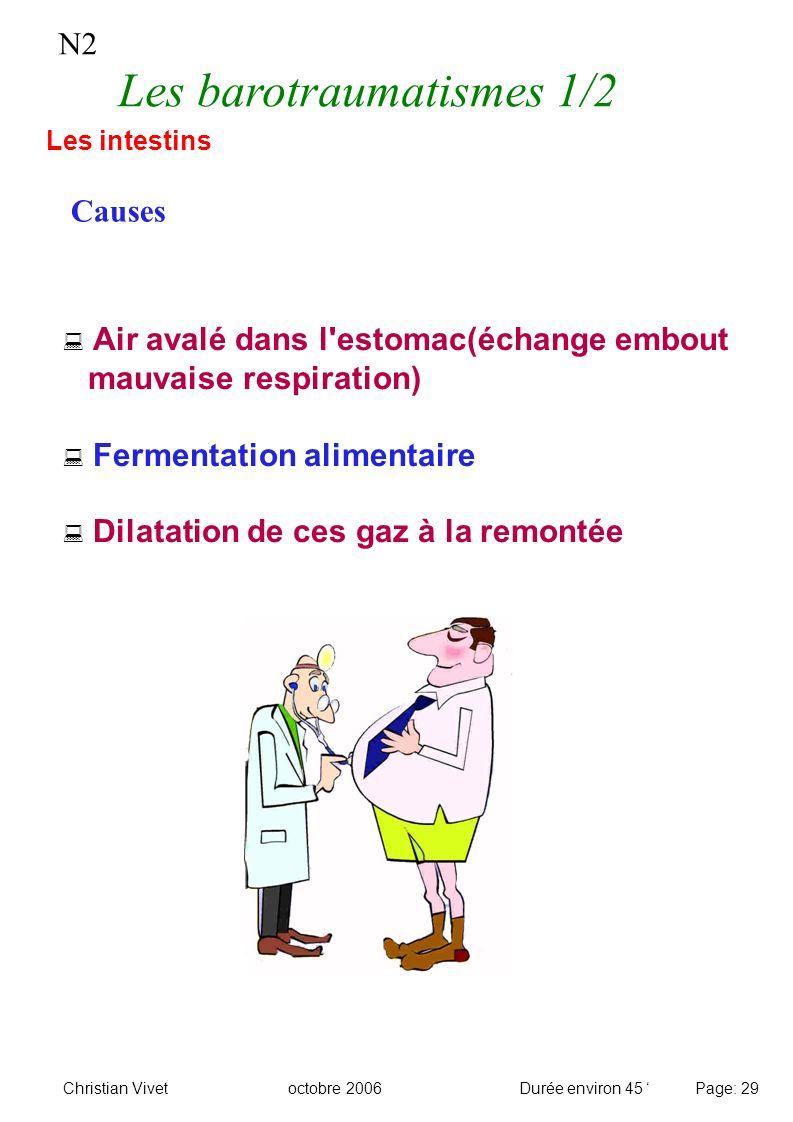 Air avalé dans l'estomac(échange embout mauvaise respiration) Fermentation alimentaire Dilatation de ces gaz à la remontée N2 Les barotraumatismes 1/2