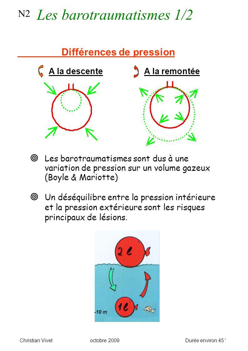 Différences de pression Les barotraumatismes sont dus à une variation de pression sur un volume gazeux (Boyle & Mariotte) Un déséquilibre entre la pression intérieure et la pression extérieure sont les risques principaux de lésions.