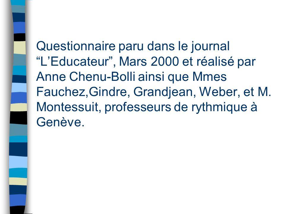 Questionnaire paru dans le journal LEducateur, Mars 2000 et réalisé par Anne Chenu-Bolli ainsi que Mmes Fauchez,Gindre, Grandjean, Weber, et M. Montes