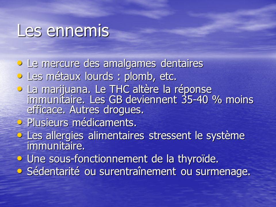 Les ennemis Le mercure des amalgames dentaires Le mercure des amalgames dentaires Les métaux lourds : plomb, etc. Les métaux lourds : plomb, etc. La m