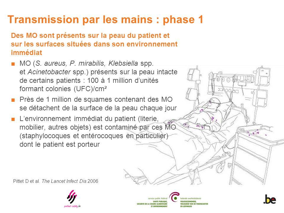 Transmission par les mains : phase 1 Des MO sont présents sur la peau du patient et sur les surfaces situées dans son environnement immédiat MO (S.