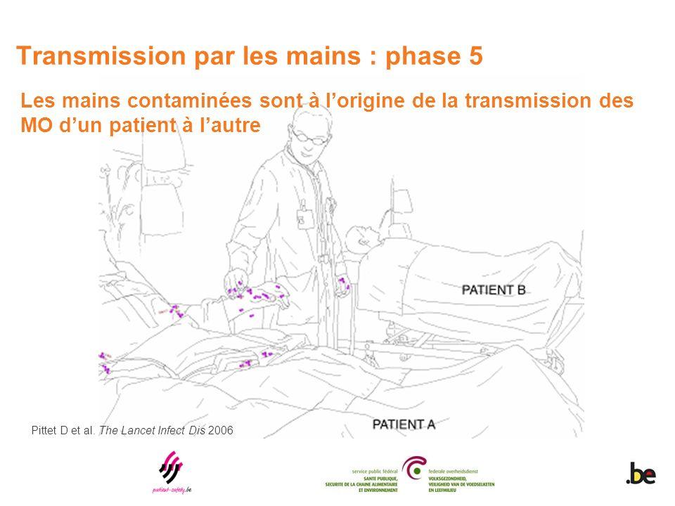 Transmission par les mains : phase 5 Les mains contaminées sont à lorigine de la transmission des MO dun patient à lautre Pittet D et al.