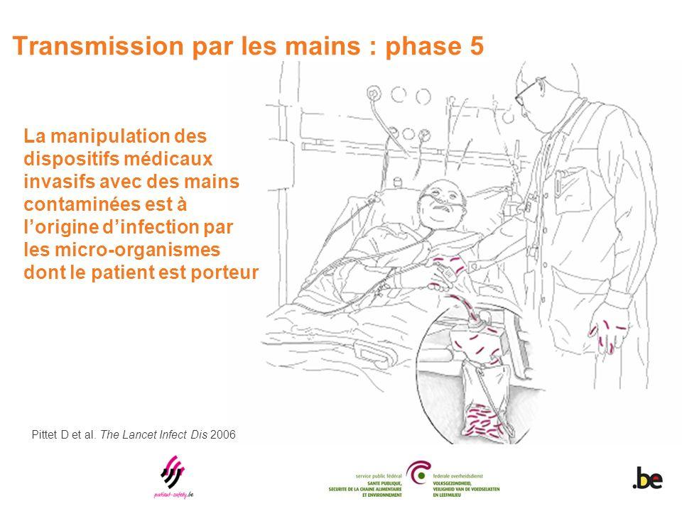 Transmission par les mains : phase 5 La manipulation des dispositifs médicaux invasifs avec des mains contaminées est à lorigine dinfection par les micro-organismes dont le patient est porteur Pittet D et al.