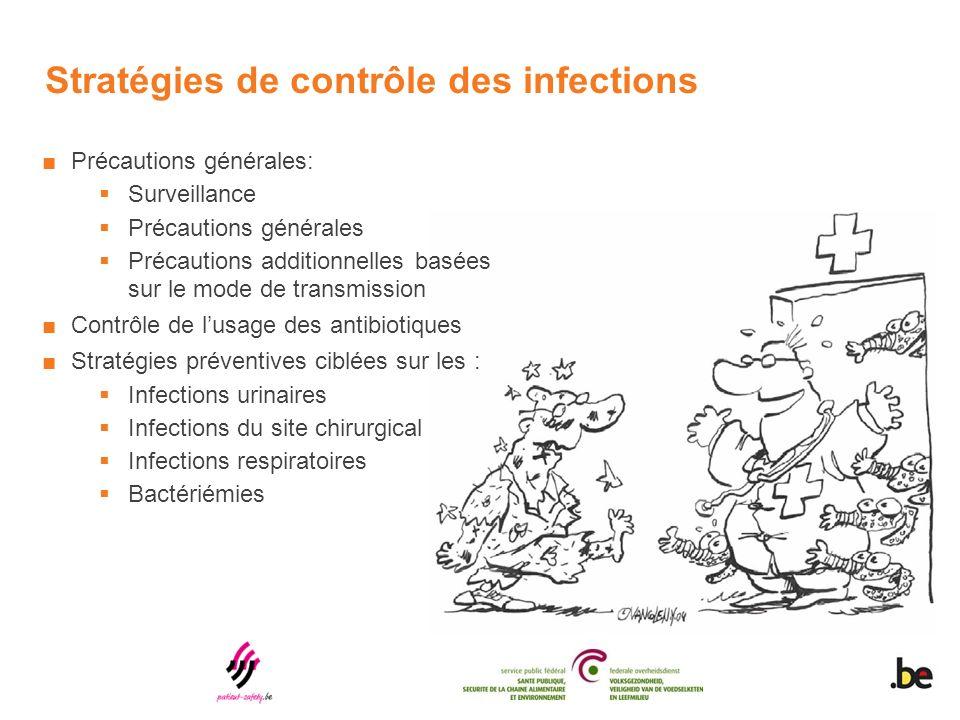 Stratégies de contrôle des infections Précautions générales: Surveillance Précautions générales Précautions additionnelles basées sur le mode de transmission Contrôle de lusage des antibiotiques Stratégies préventives ciblées sur les : Infections urinaires Infections du site chirurgical Infections respiratoires Bactériémies