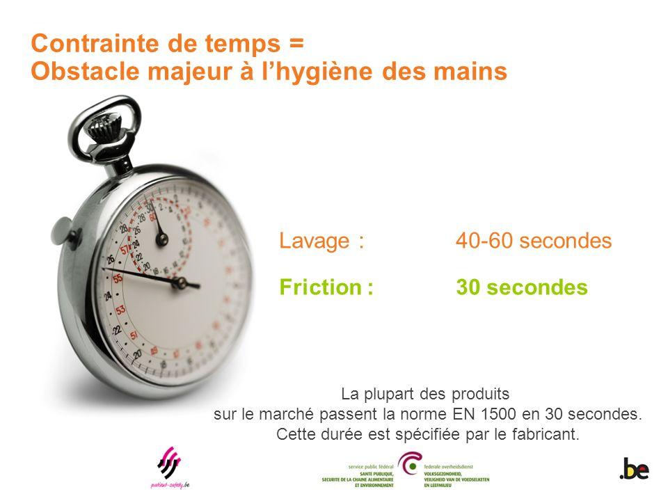 Contrainte de temps = Obstacle majeur à lhygiène des mains Lavage : 40-60 secondes Friction : 30 secondes La plupart des produits sur le marché passent la norme EN 1500 en 30 secondes.