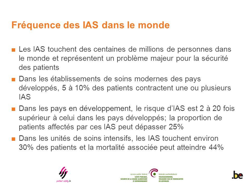 Fréquence des IAS dans le monde Les IAS touchent des centaines de millions de personnes dans le monde et représentent un problème majeur pour la sécurité des patients Dans les établissements de soins modernes des pays développés, 5 à 10% des patients contractent une ou plusieurs IAS Dans les pays en développement, le risque dIAS est 2 à 20 fois supérieur à celui dans les pays développés; la proportion de patients affectés par ces IAS peut dépasser 25% Dans les unités de soins intensifs, les IAS touchent environ 30% des patients et la mortalité associée peut atteindre 44%