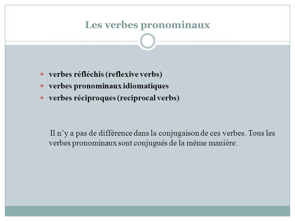 Les verbes pronominaux verbes réfléchis (reflexive verbs) verbes pronominaux idiomatiques verbes réciproques (reciprocal verbs) Il ny a pas de différence dans la conjugaison de ces verbes.