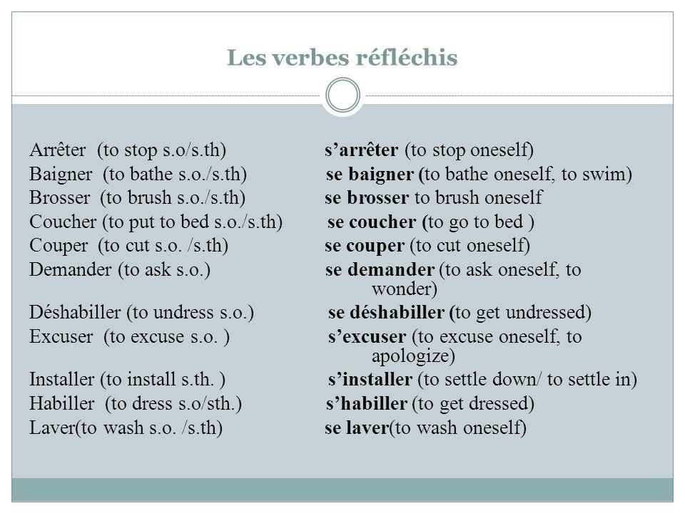 La négation au passé composé A revoir la négation avec les pronoms dobjet direct, indirect, « y » et « en ».