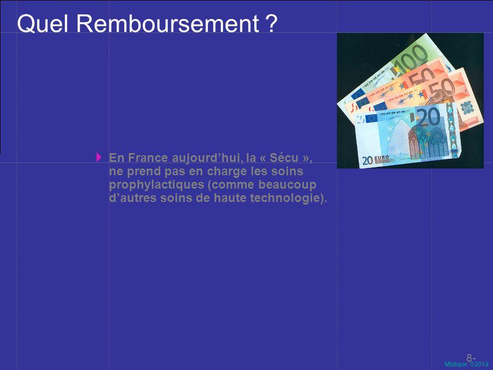 Mblique ©201à Quel Remboursement ? En France aujourdhui, la « Sécu », ne prend pas en charge les soins prophylactiques (comme beaucoup dautres soins d