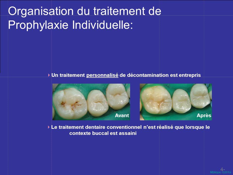 Mblique ©201à Organisation du traitement de Prophylaxie Individuelle: 4- Un traitement personnalisé de décontamination est entrepris AvantAprès Le tra
