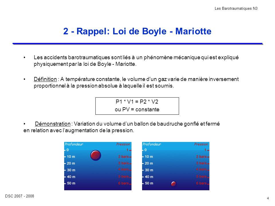 DSC 2007 - 2008 Les Barotraumatiques N3 4 2 - Rappel: Loi de Boyle - Mariotte Les accidents barotraumatiques sont liés à un phénomène mécanique qui es