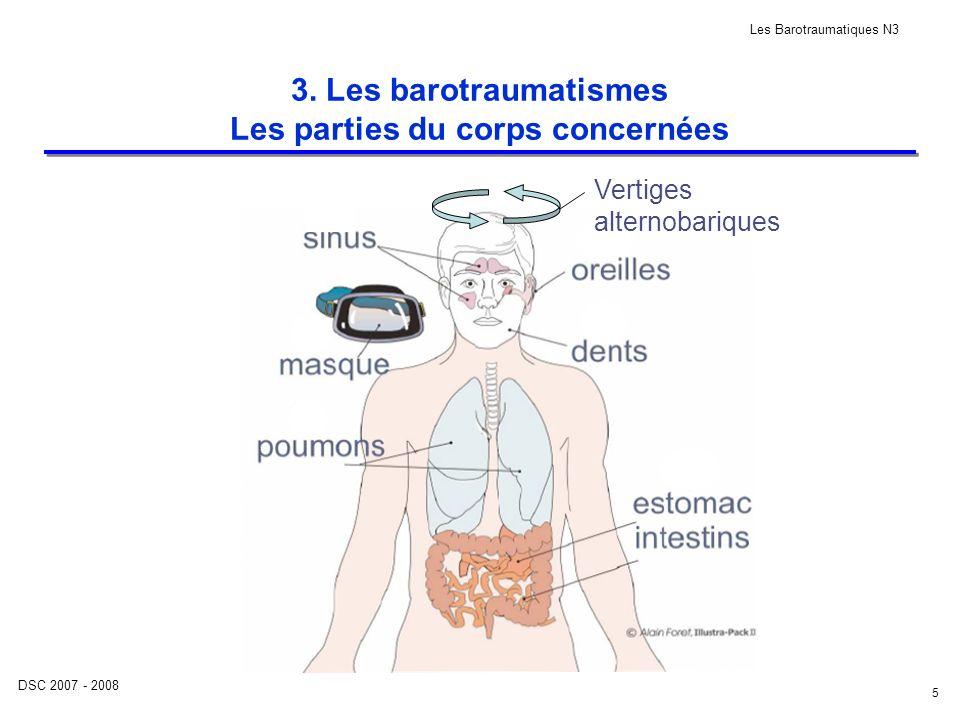 DSC 2007 - 2008 Les Barotraumatiques N3 5 3. Les barotraumatismes Les parties du corps concernées Vertiges alternobariques