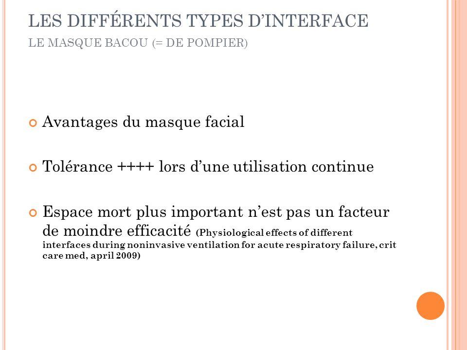 Avantages du masque facial Tolérance ++++ lors dune utilisation continue Espace mort plus important nest pas un facteur de moindre efficacité (Physiol