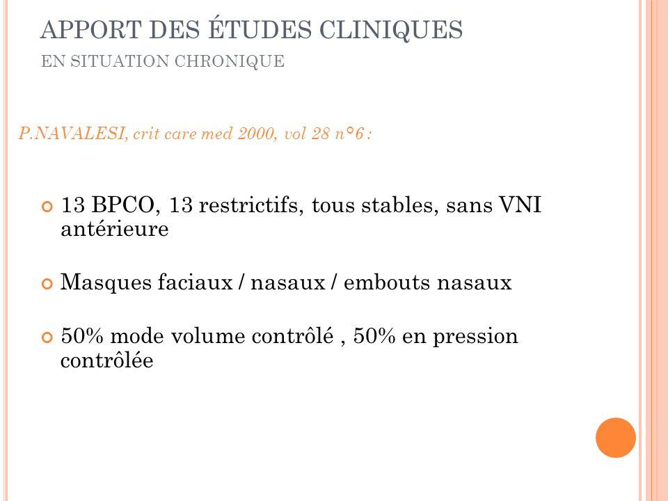 13 BPCO, 13 restrictifs, tous stables, sans VNI antérieure Masques faciaux / nasaux / embouts nasaux 50% mode volume contrôlé, 50% en pression contrôl