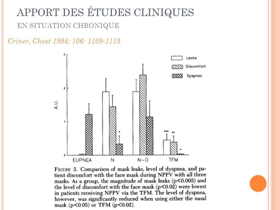 Criner, Chest 1994; 106: 1109-1115 EN SITUATION CHRONIQUE APPORT DES ÉTUDES CLINIQUES