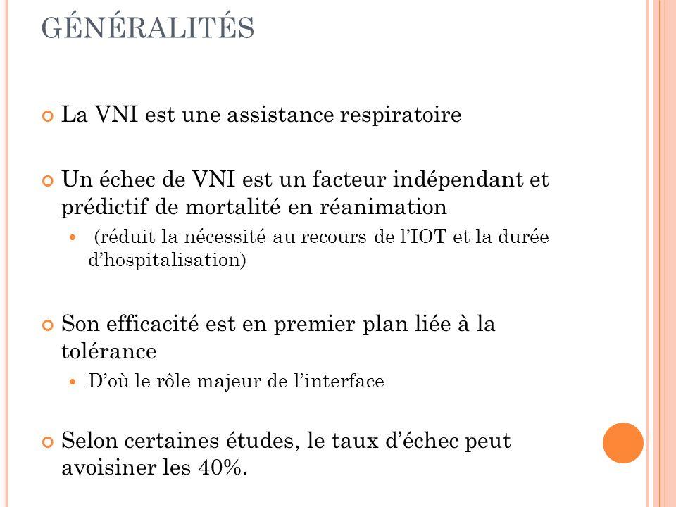 La VNI est une assistance respiratoire Un échec de VNI est un facteur indépendant et prédictif de mortalité en réanimation (réduit la nécessité au rec