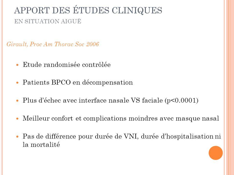 Etude randomisée contrôlée Patients BPCO en décompensation Plus déchec avec interface nasale VS faciale (p<0.0001) Meilleur confort et complications m
