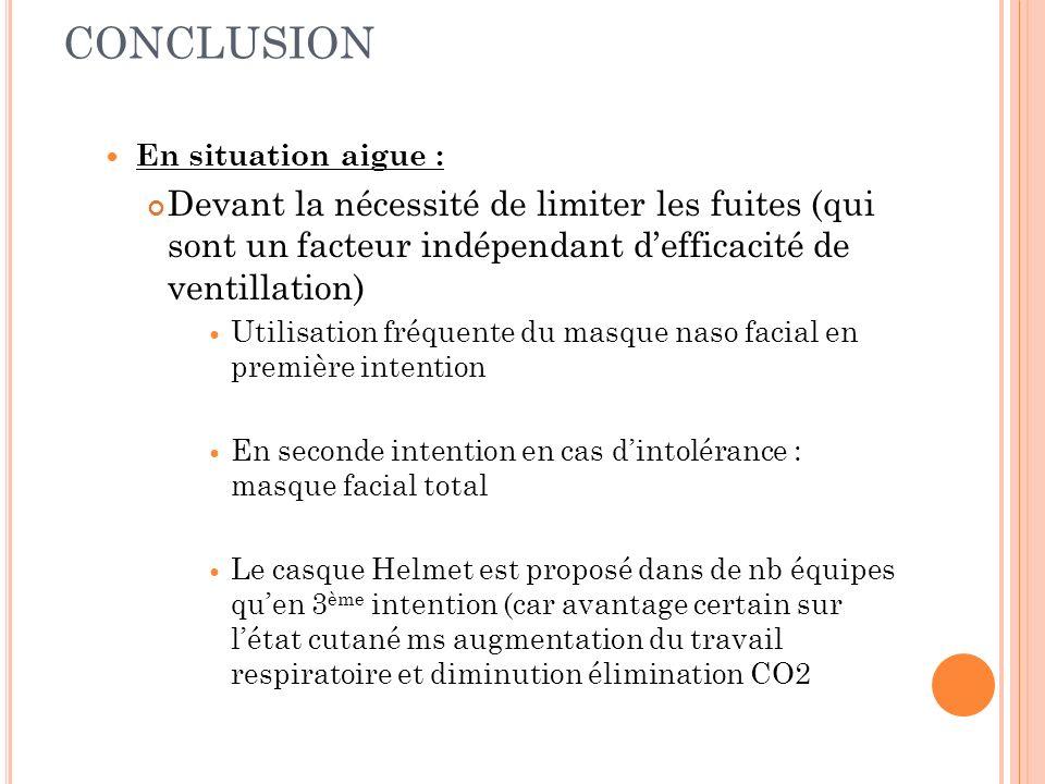 En situation aigue : Devant la nécessité de limiter les fuites (qui sont un facteur indépendant defficacité de ventillation) Utilisation fréquente du