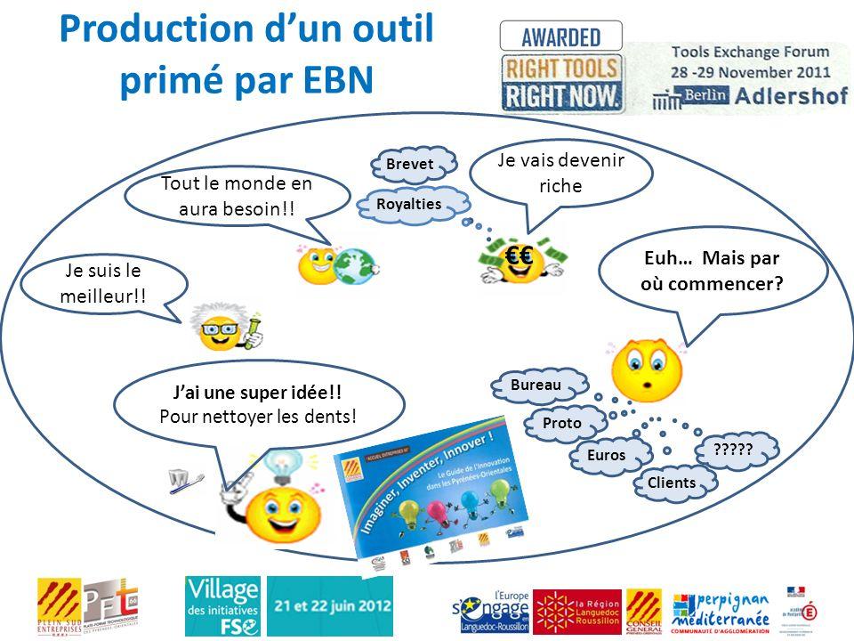 Production dun outil primé par EBN Brevet Royalties Jai une super idée!! Pour nettoyer les dents! Je suis le meilleur!! Je vais devenir riche Euh… Mai