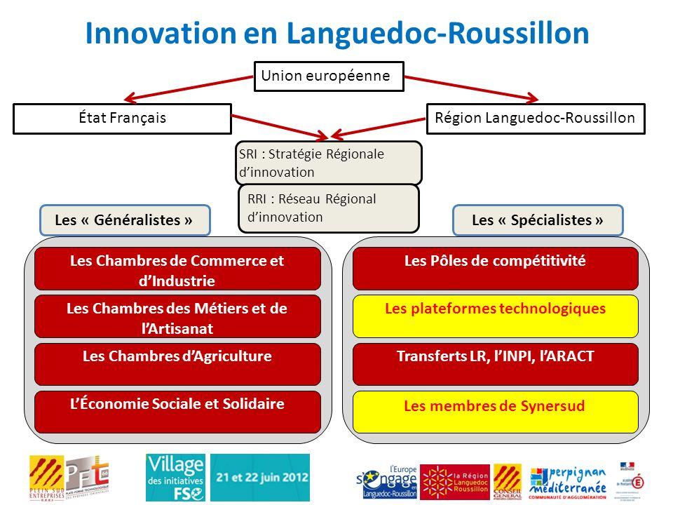 Innovation en Languedoc-Roussillon Union européenne État FrançaisRégion Languedoc-Roussillon SRI : Stratégie Régionale dinnovation RRI : Réseau Région