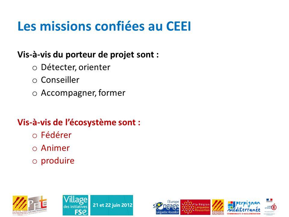 Les missions confiées au CEEI Vis-à-vis du porteur de projet sont : o Détecter, orienter o Conseiller o Accompagner, former Vis-à-vis de lécosystème s