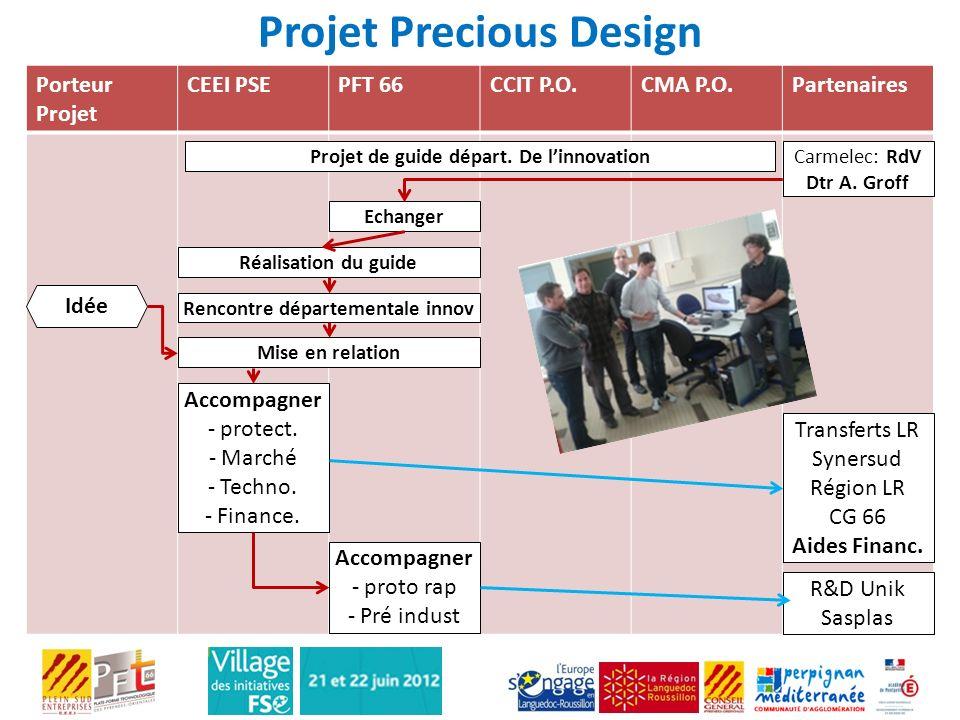 Projet Precious Design Porteur Projet CEEI PSEPFT 66CCIT P.O.CMA P.O.Partenaires Idée Carmelec: RdV Dtr A. Groff Projet de guide départ. De linnovatio